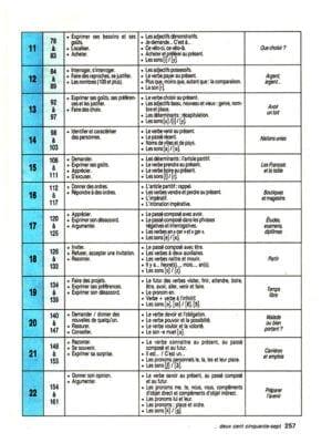 bonne-route_-limba-francez_-vol.-1-257-22